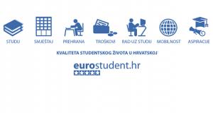 eurostudent